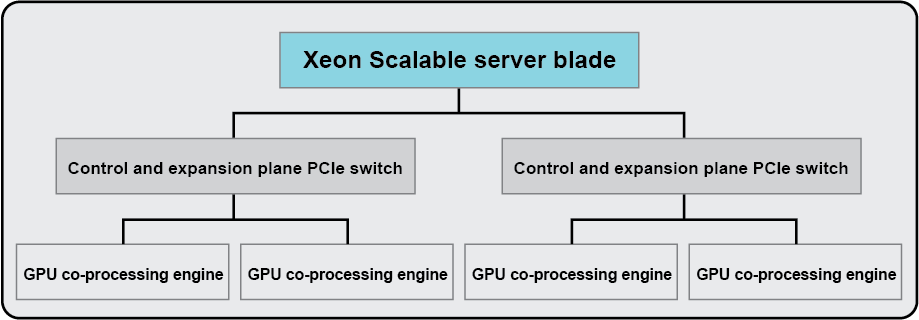 scaled-HPEEC-node.png
